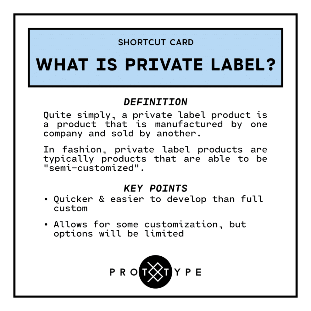 what is private label fashion